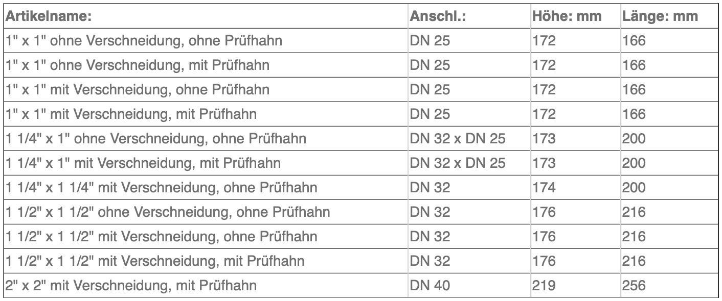 UEbersicht_Anschlussgroessen