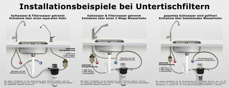 Installation-Untertischfilter-alle-neu