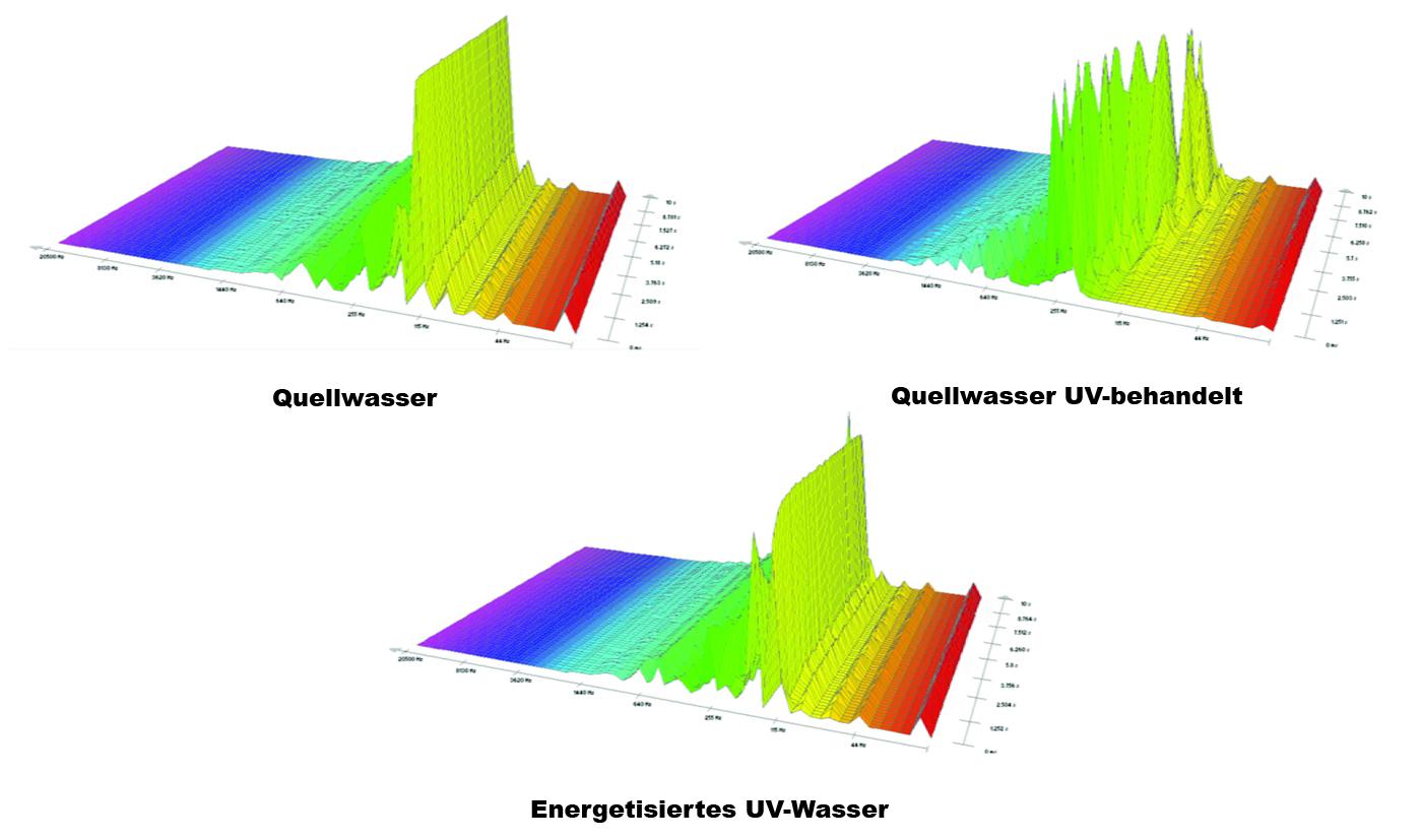 Frequenzmuster_ALLE_KOMBINIERT