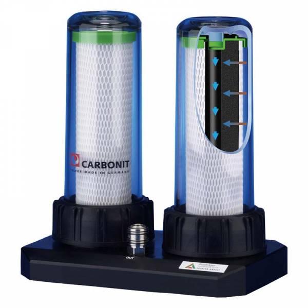 Carbonit Duo-HP | Untertischfilter