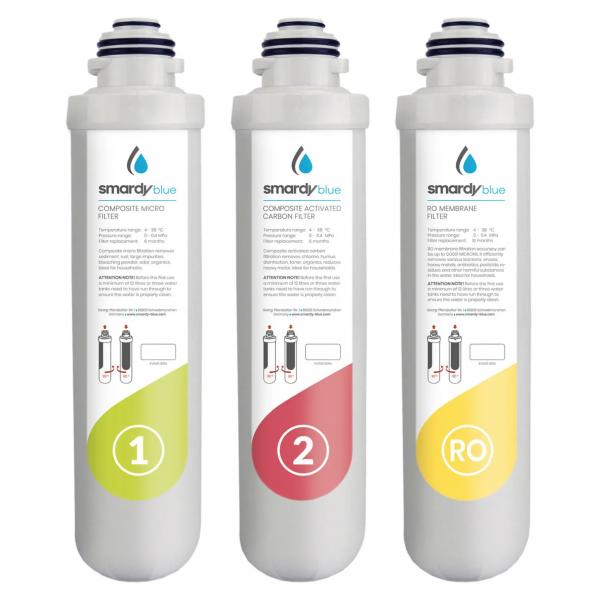 SmardyBlue Miran Filterset